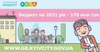У бюджеті 2021 року на Громадський бюджет-5 виділено рекордні 170 млн грн