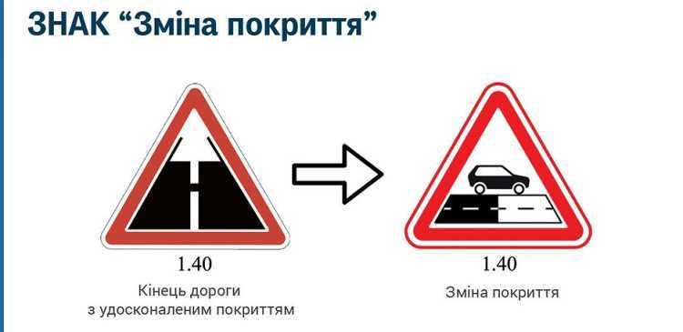 знаки 1.40 «зміна покриття