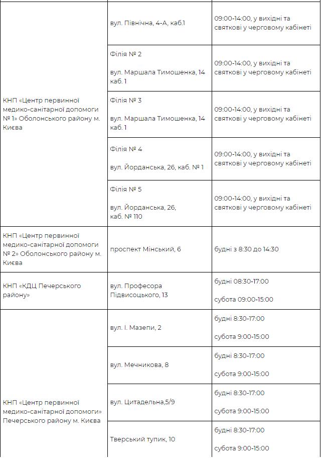 Безкоштовний аналіз на COVID-19