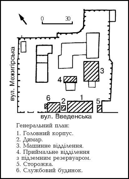 Киевские золотари и первая городская канализация