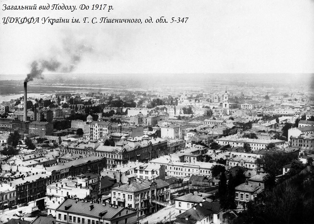 Фотолітопис Києва кінця ХІХ – початку ХХ ст.