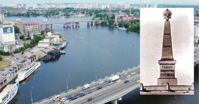 Київська гавань