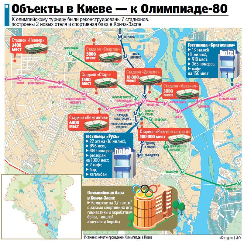 Как Киев Олимпиаду-80 принимал